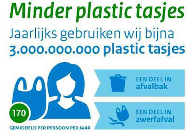 Minder plastic tasjes