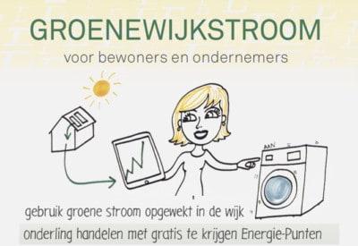 groenewijkstroom-sint marten Arnhem