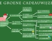 groene-geefgids