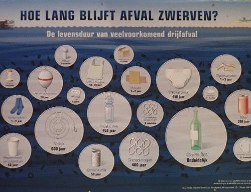 5 tips voor minder plastic